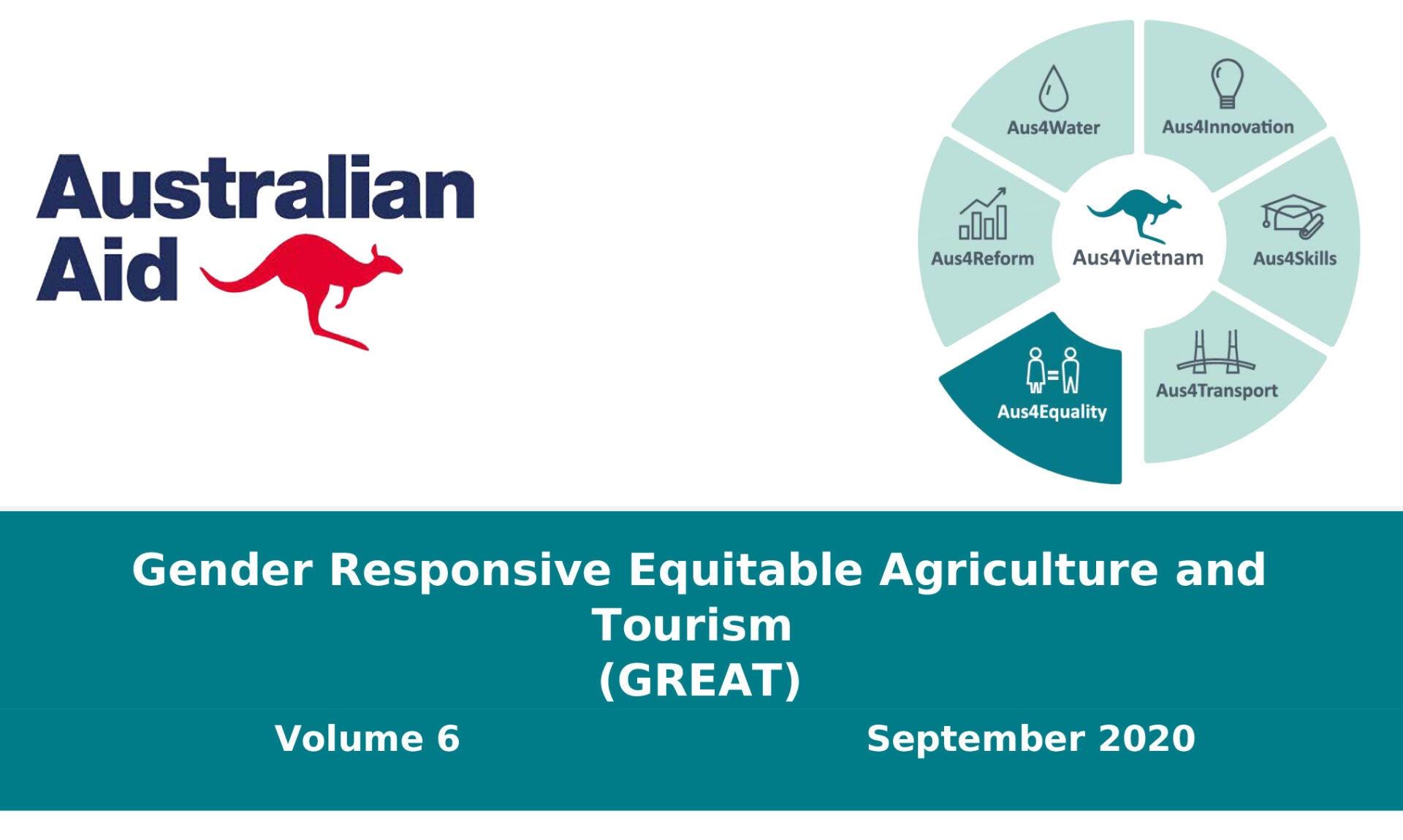 Gender Responsive Equitable Agriculture and Tourism (GREAT): Quarterly Newsletter
