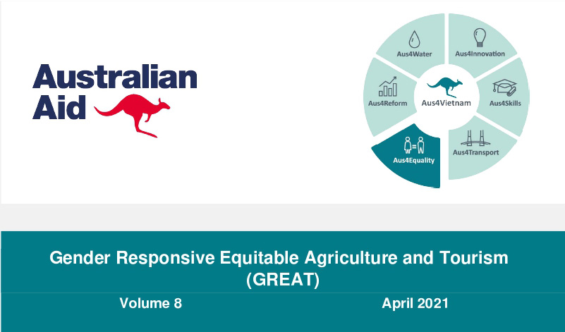 Projects in Action: Gender Responsive Equitable Agriculture and Tourism (GREAT): April 2021 Quarterly Newsletter